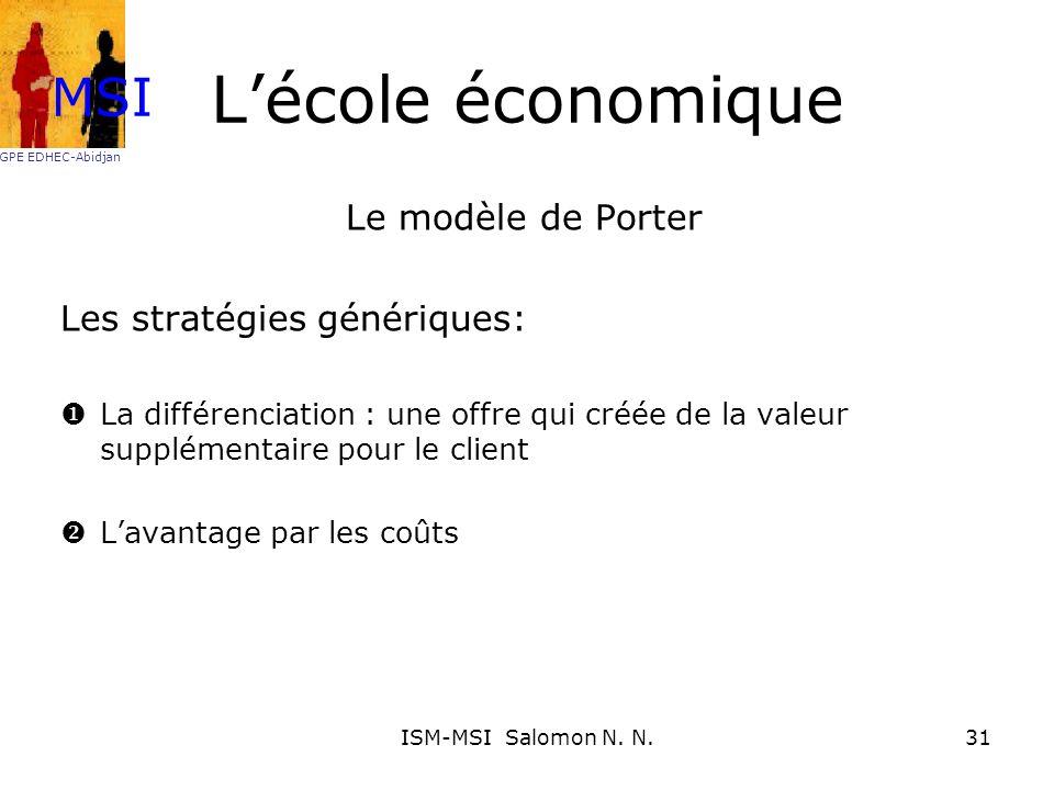 L'école économique MSI Le modèle de Porter Les stratégies génériques: