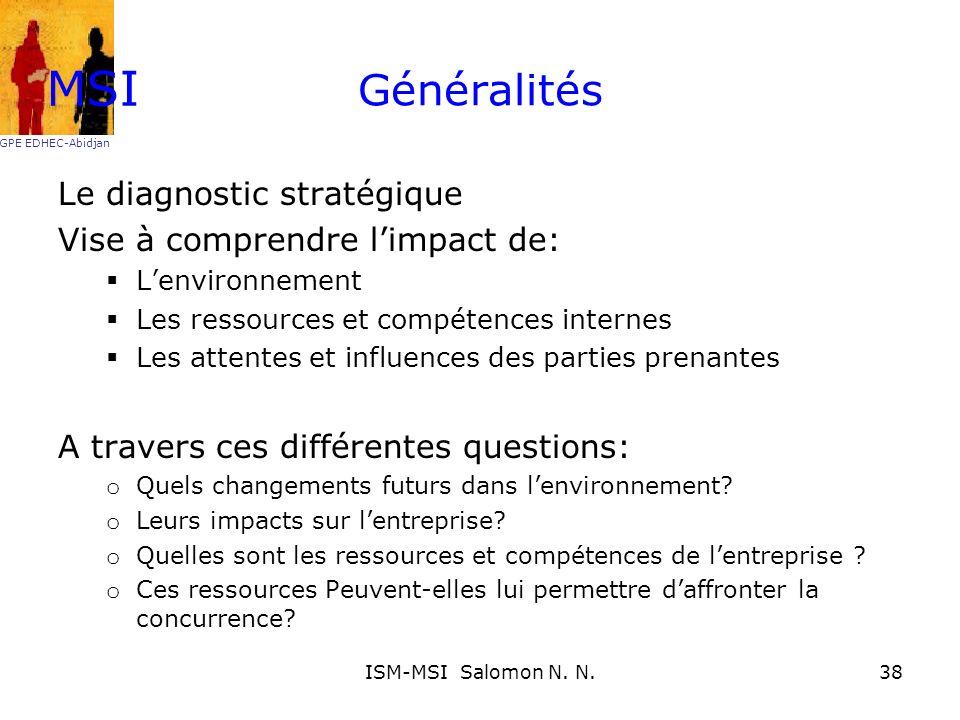MSI Généralités Le diagnostic stratégique