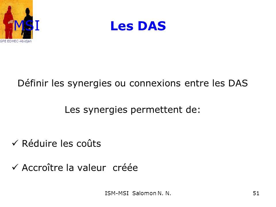 MSI Les DAS Définir les synergies ou connexions entre les DAS