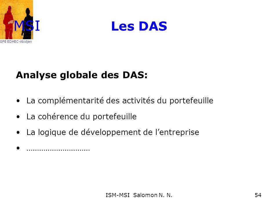 MSI Les DAS Analyse globale des DAS:
