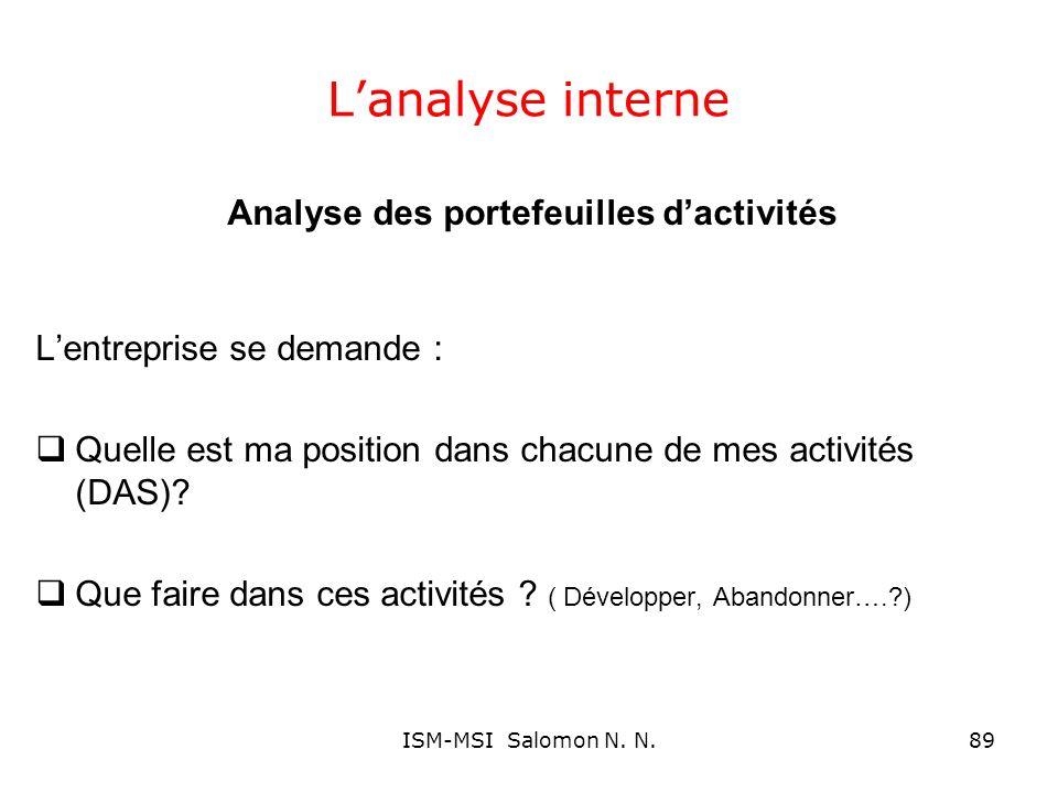 Analyse des portefeuilles d'activités