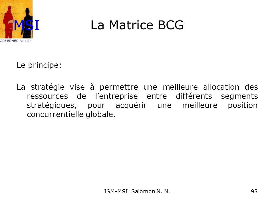 MSI La Matrice BCG Le principe: