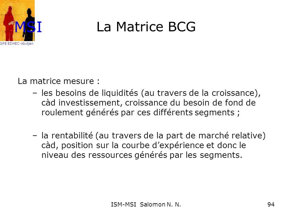 MSI La Matrice BCG La matrice mesure :