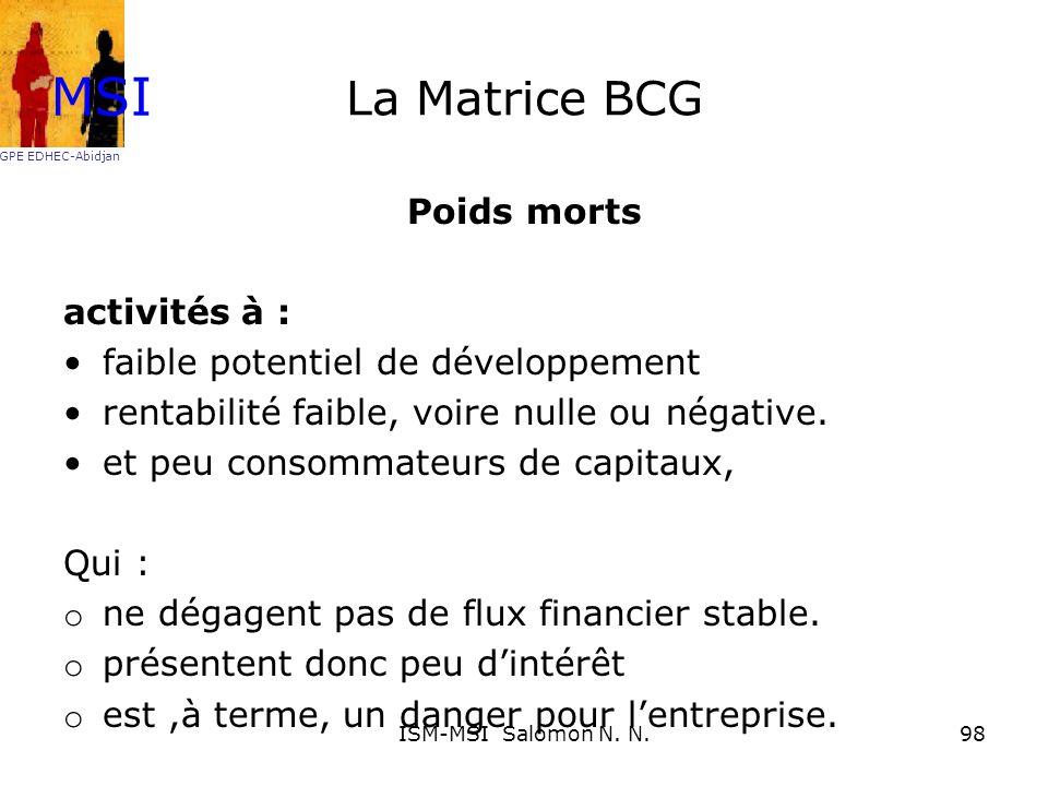 MSI La Matrice BCG Poids morts activités à :