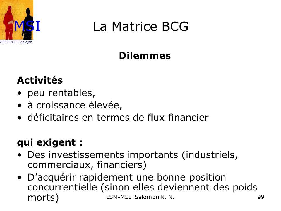 MSI La Matrice BCG Dilemmes Activités peu rentables,