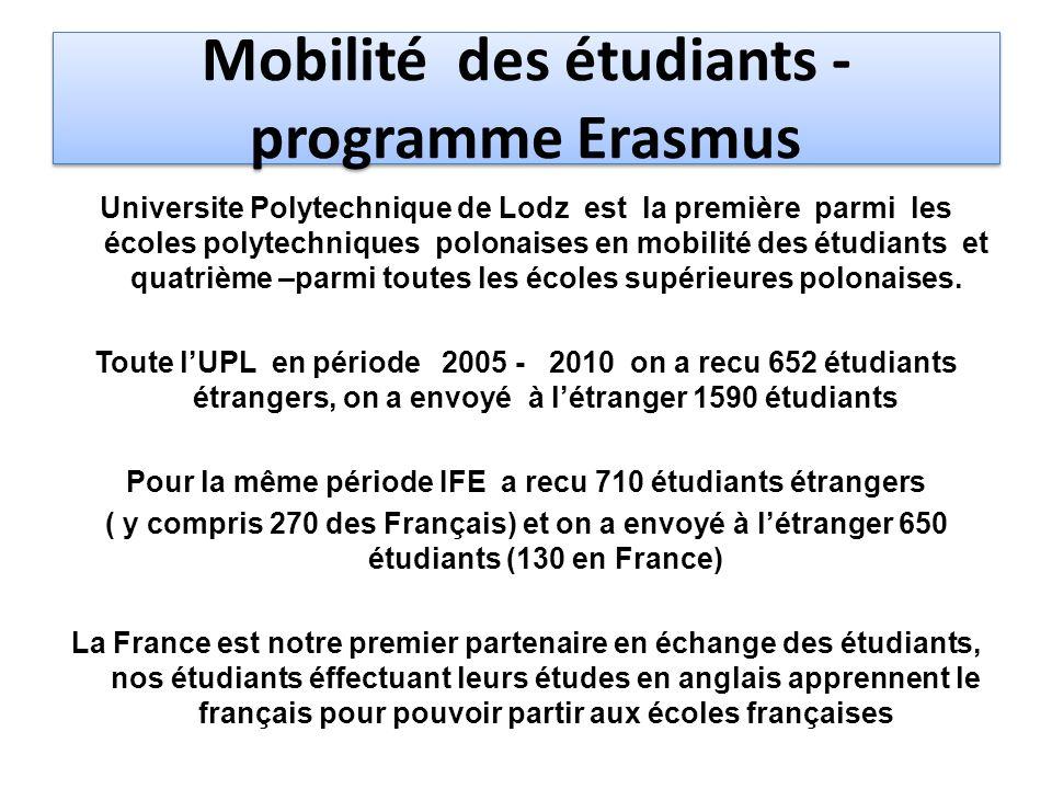 Mobilité des étudiants - programme Erasmus