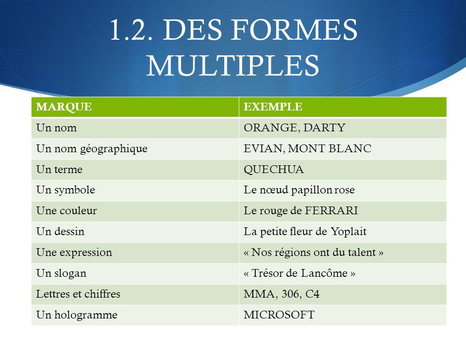 1.2. DES FORMES MULTIPLES MARQUE EXEMPLE Un nom ORANGE, DARTY