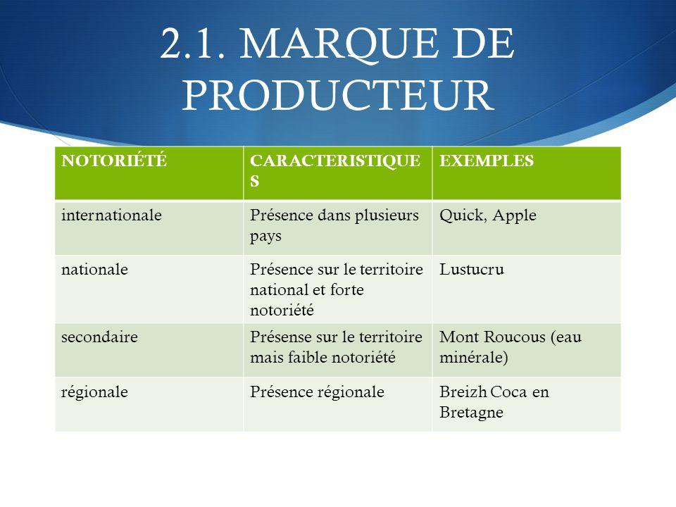 2.1. MARQUE DE PRODUCTEUR NOTORIÉTÉ CARACTERISTIQUES EXEMPLES