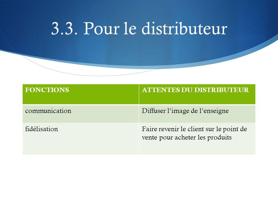 3.3. Pour le distributeur FONCTIONS ATTENTES DU DISTRIBUTEUR