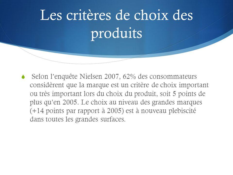 Les critères de choix des produits