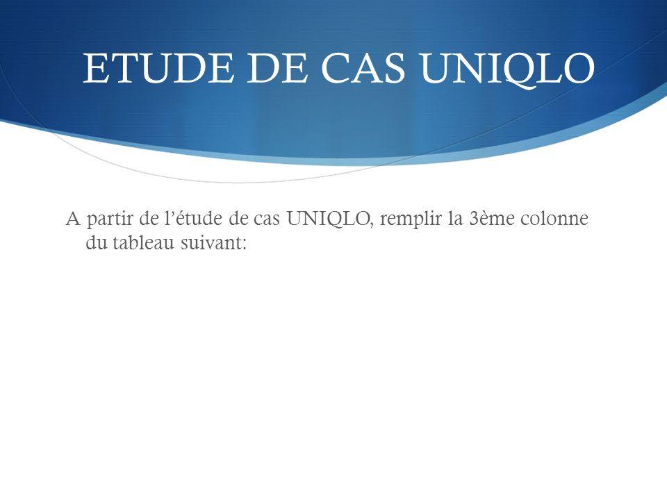 ETUDE DE CAS UNIQLO A partir de l'étude de cas UNIQLO, remplir la 3ème colonne du tableau suivant: