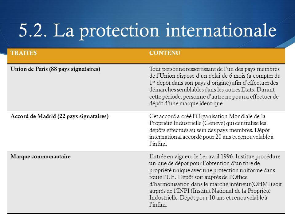 5.2. La protection internationale
