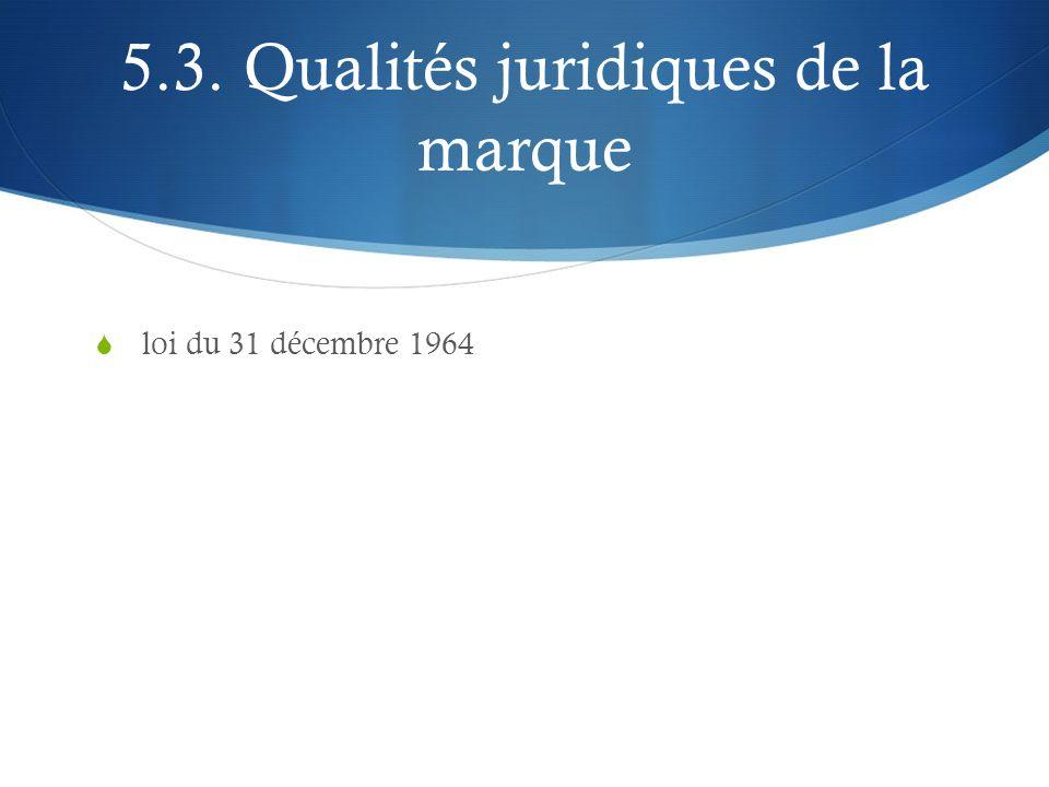5.3. Qualités juridiques de la marque