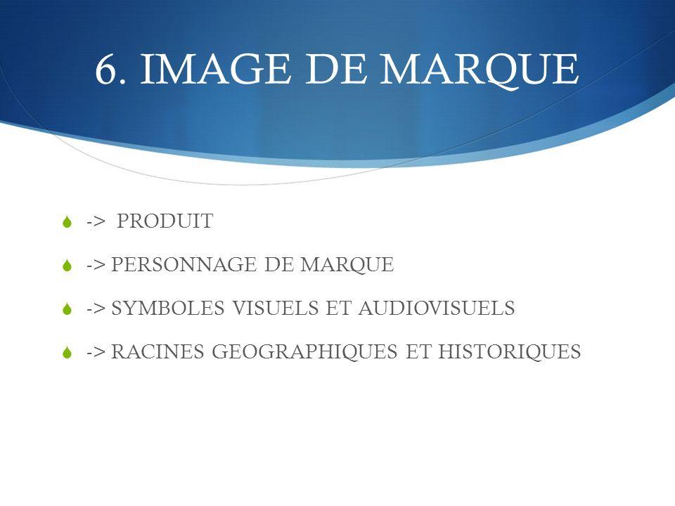 6. IMAGE DE MARQUE -> PRODUIT -> PERSONNAGE DE MARQUE