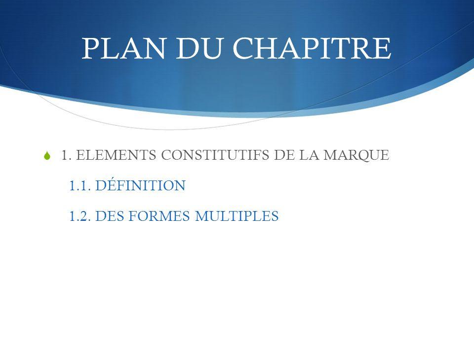 PLAN DU CHAPITRE 1. ELEMENTS CONSTITUTIFS DE LA MARQUE 1.1. DÉFINITION