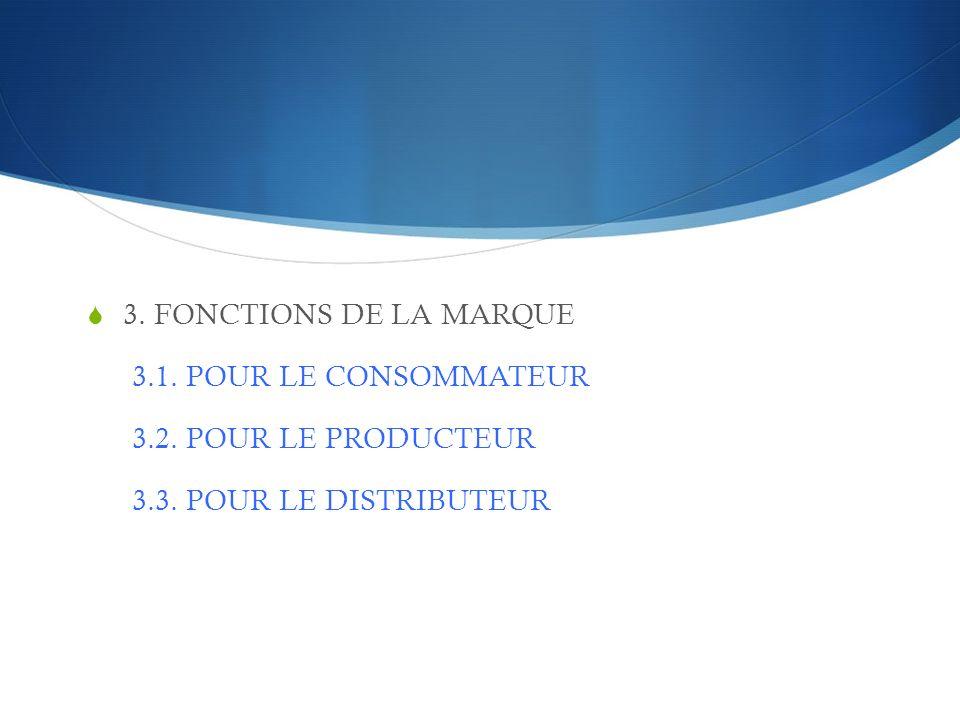 3. FONCTIONS DE LA MARQUE 3.1. POUR LE CONSOMMATEUR.
