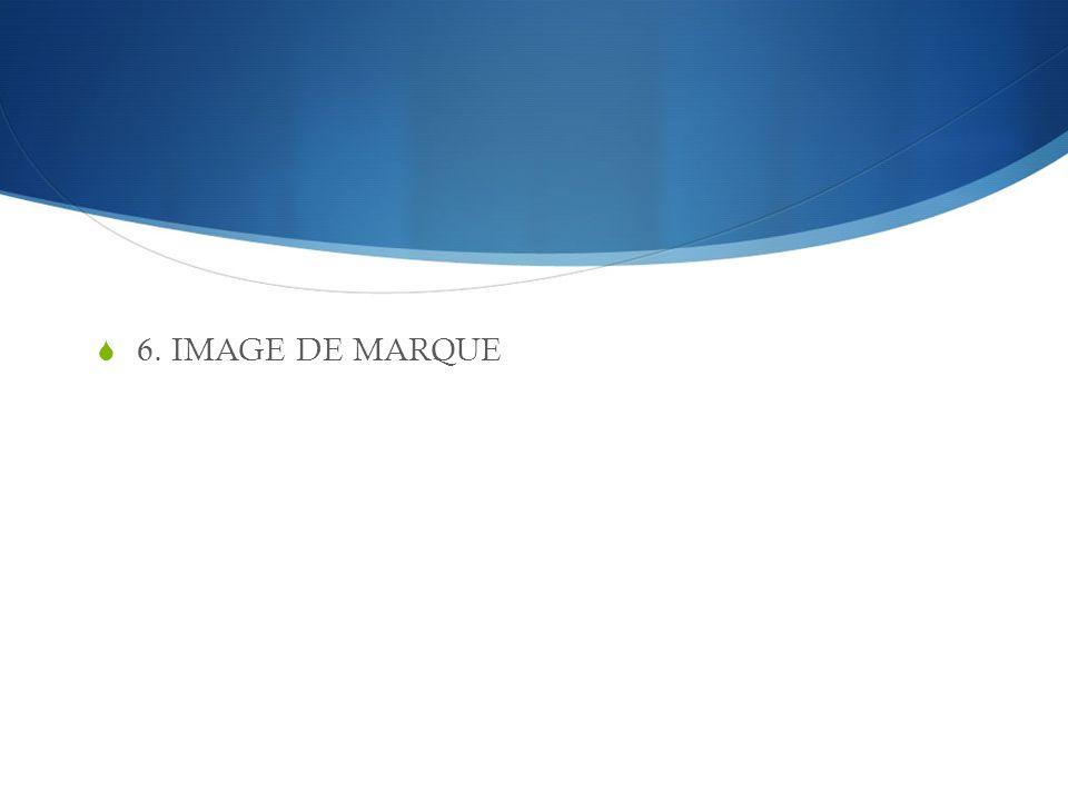 6. IMAGE DE MARQUE