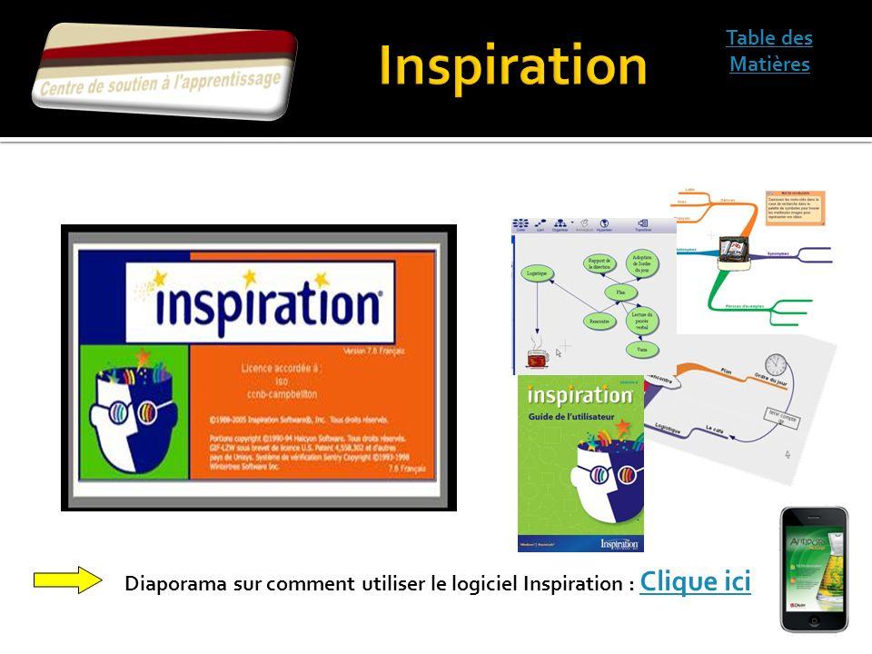 Inspiration Table des Matières