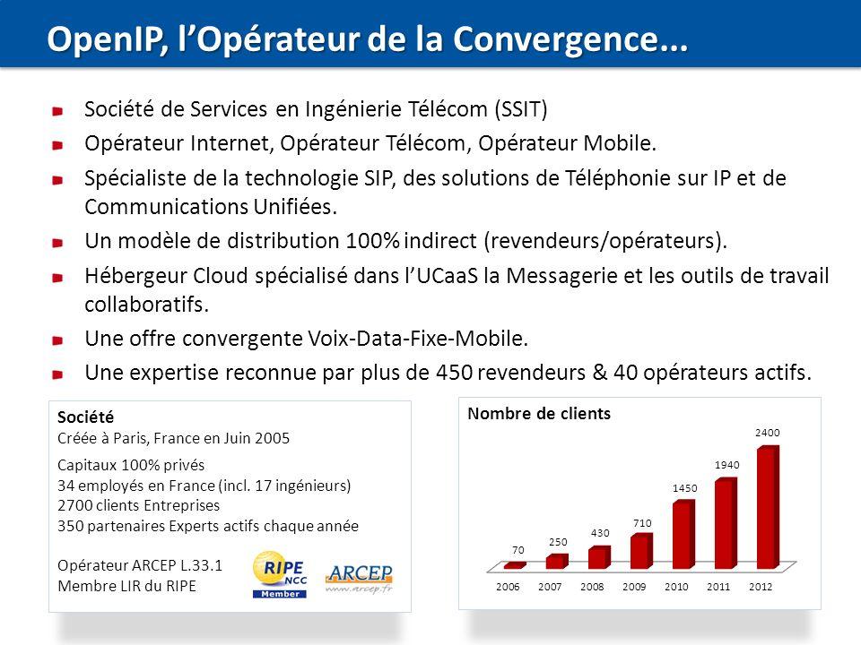 OpenIP, l'Opérateur de la Convergence...