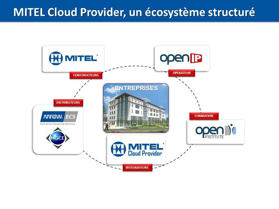 MITEL Cloud Provider, un écosystème structuré