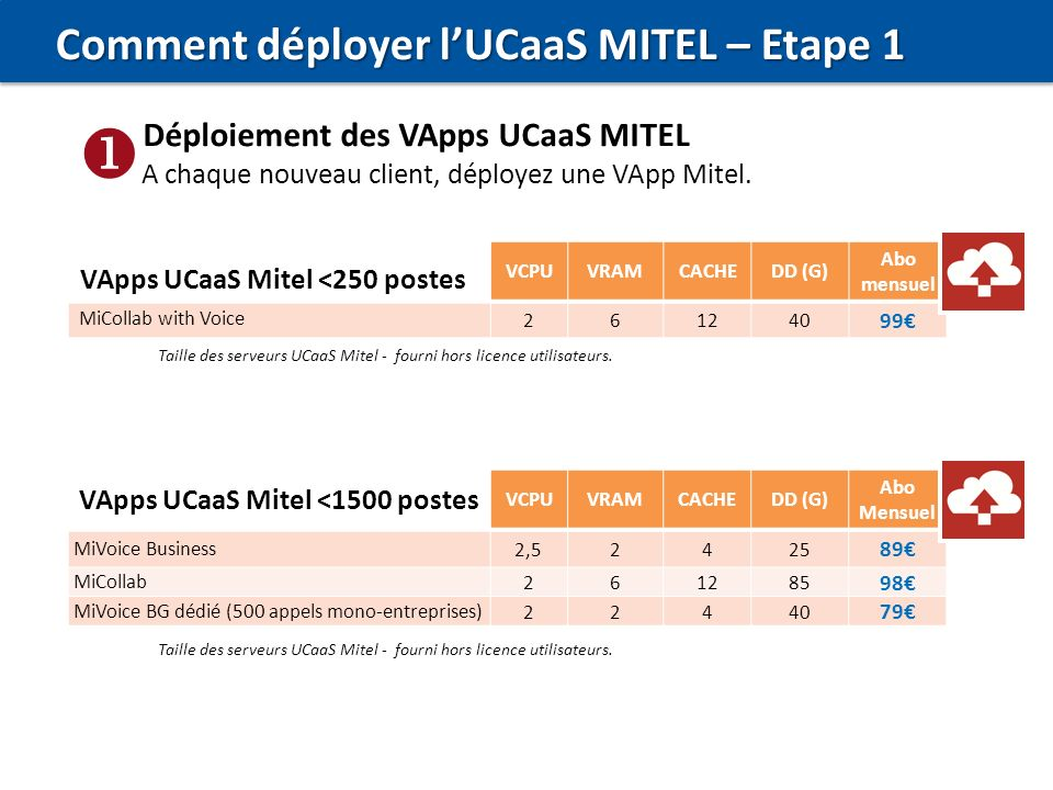  Comment déployer l'UCaaS MITEL – Etape 1