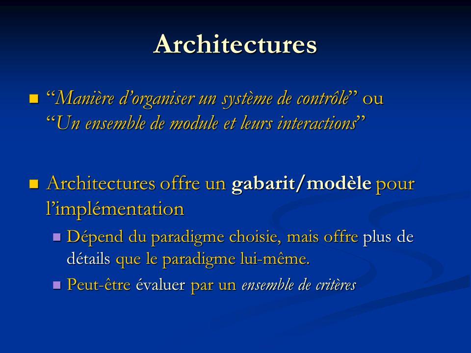 Architectures Manière d'organiser un système de contrôle ou Un ensemble de module et leurs interactions