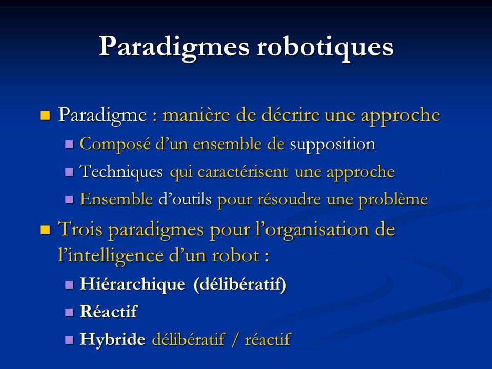 Paradigmes robotiques