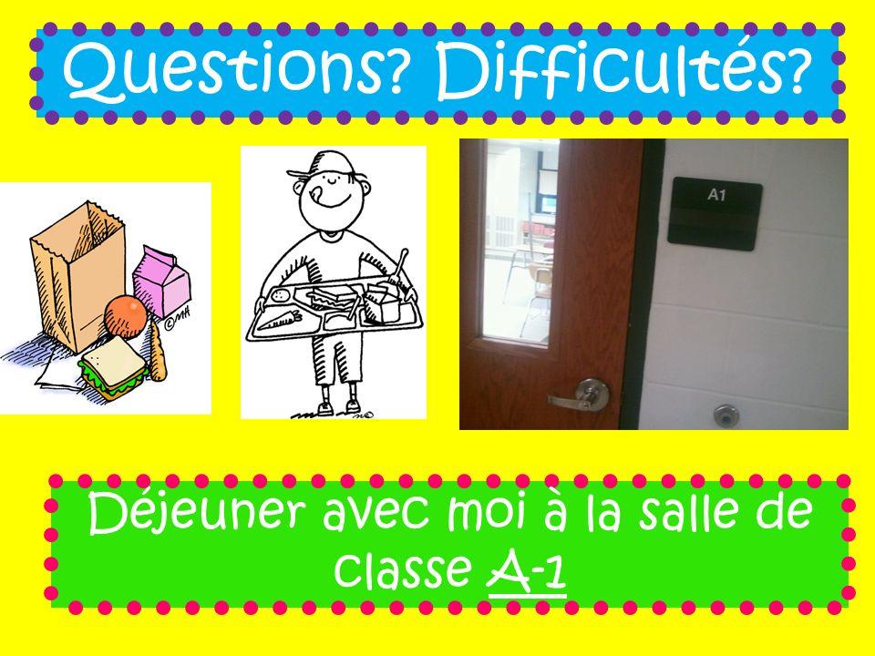 Questions Difficultés