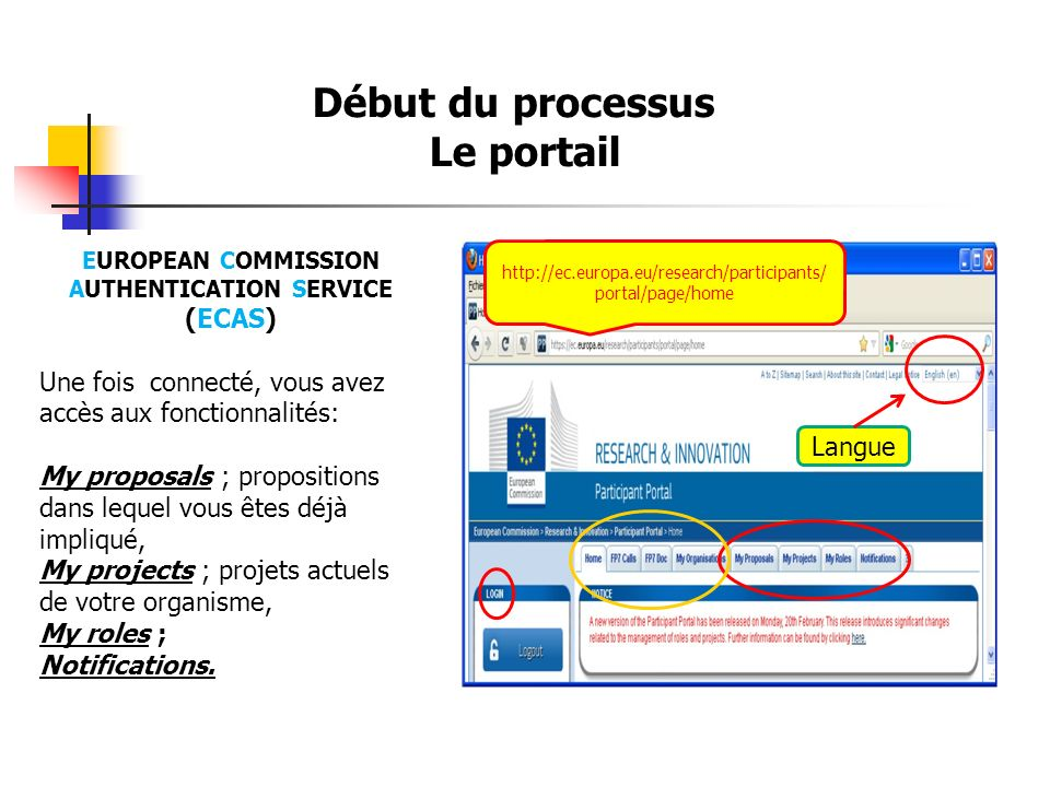 EUROPEAN COMMISSION AUTHENTICATION SERVICE (ECAS)