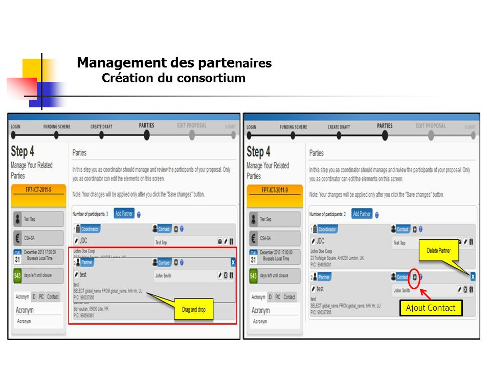 Management des partenaires Création du consortium