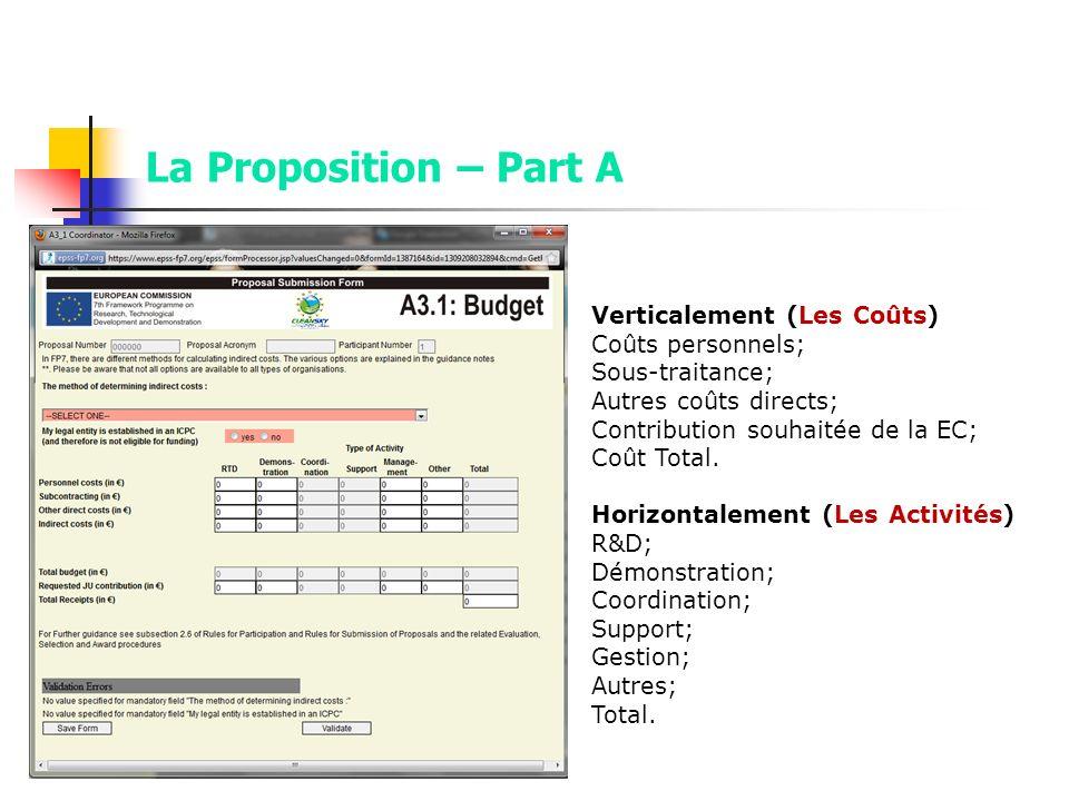 La Proposition – Part A Verticalement (Les Coûts) Coûts personnels;