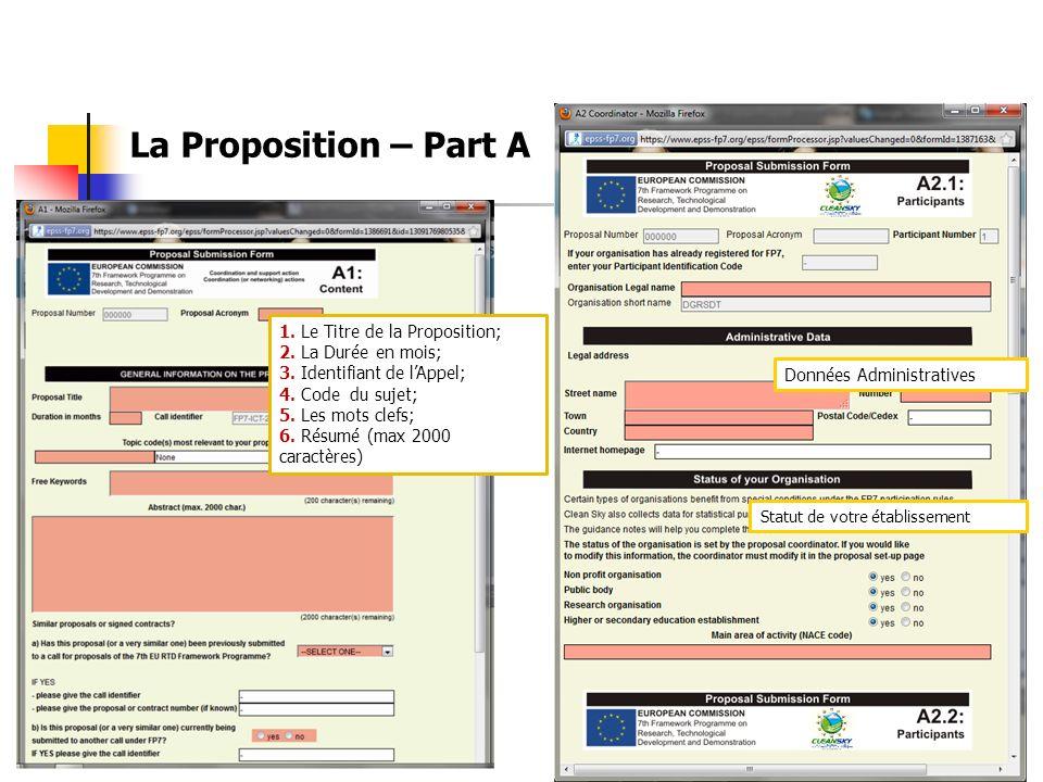 La Proposition – Part A 1. Le Titre de la Proposition;