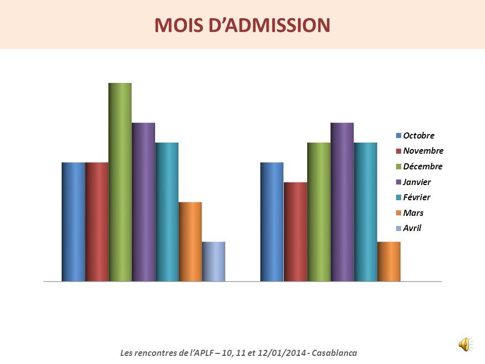 Les rencontres de l'APLF – 10, 11 et 12/01/2014 - Casablanca