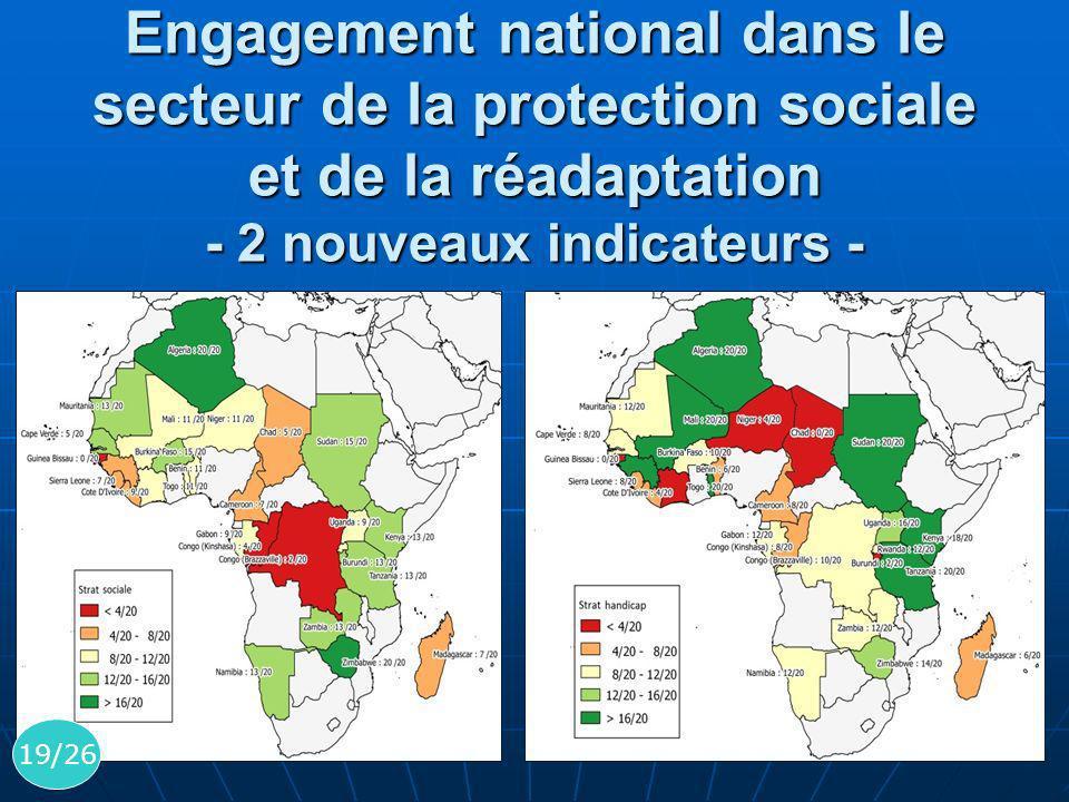Engagement national dans le secteur de la protection sociale et de la réadaptation - 2 nouveaux indicateurs -
