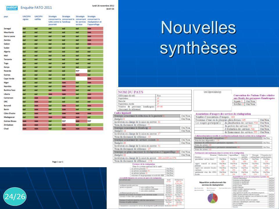 Nouvelles synthèses En cours 24/26