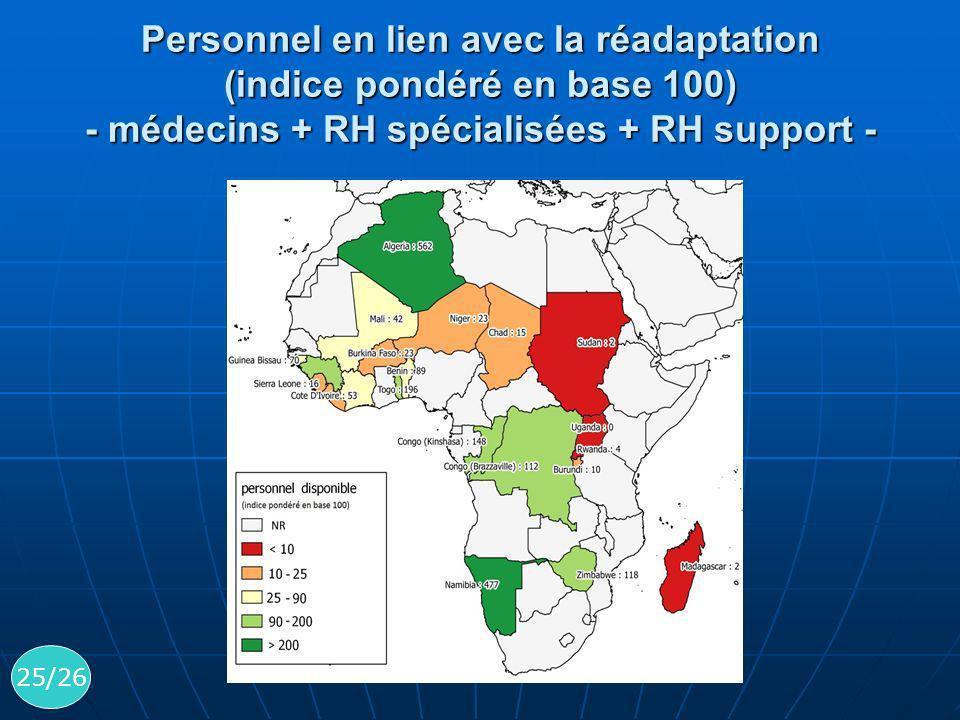 Personnel en lien avec la réadaptation (indice pondéré en base 100) - médecins + RH spécialisées + RH support -