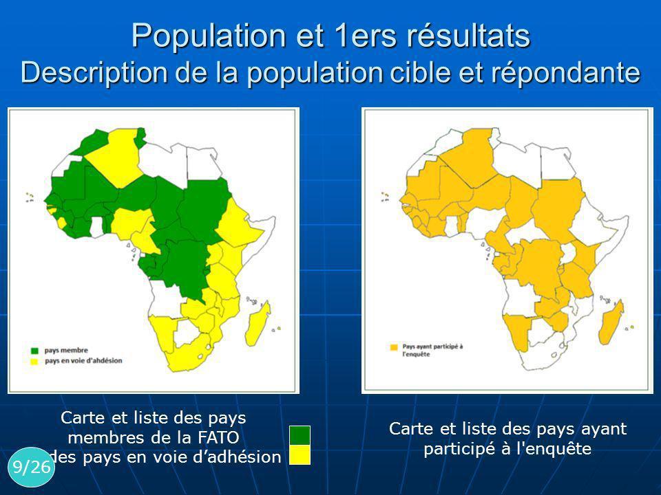 Population et 1ers résultats Description de la population cible et répondante