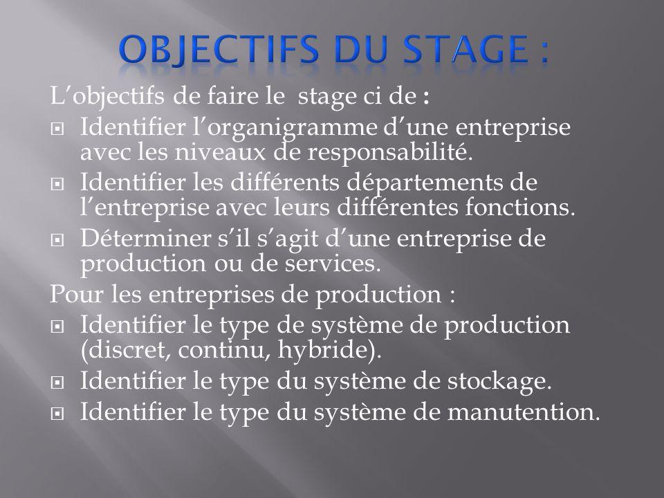 Objectifs du stage : L'objectifs de faire le stage ci de :