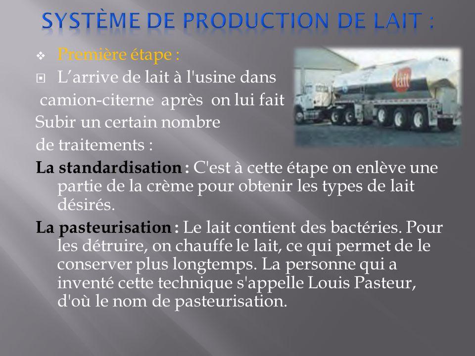 Système de production de lait :