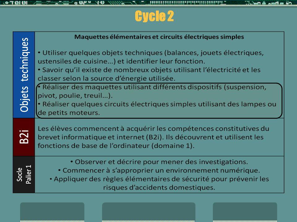 Cycle 2 Faire un lien avec les ateliers proposés lors de l'action de formation.