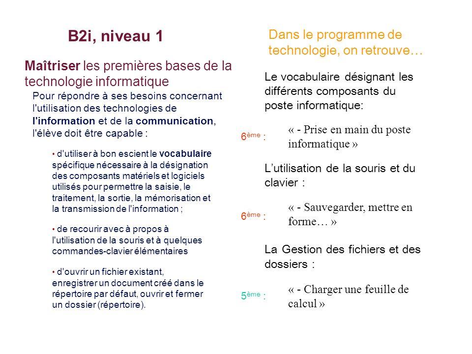 B2i, niveau 1 Dans le programme de technologie, on retrouve…