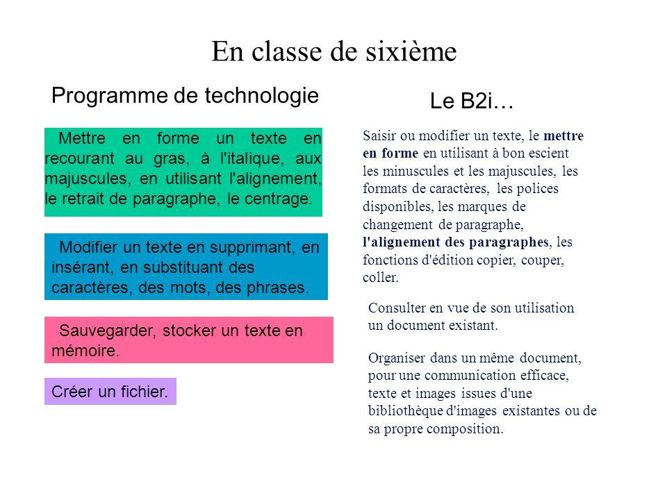 En classe de sixième Programme de technologie Le B2i…