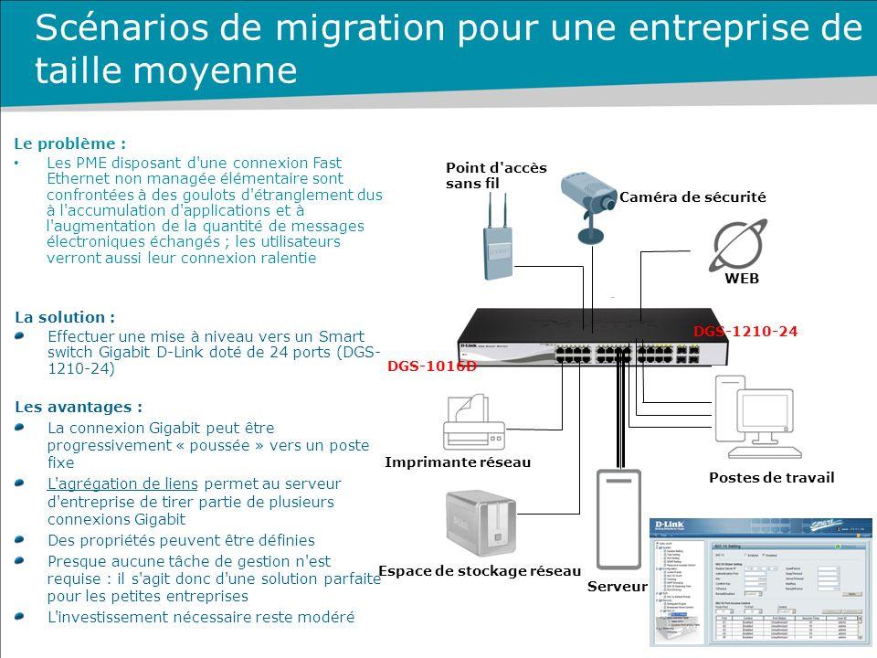Scénarios de migration pour une entreprise de taille moyenne