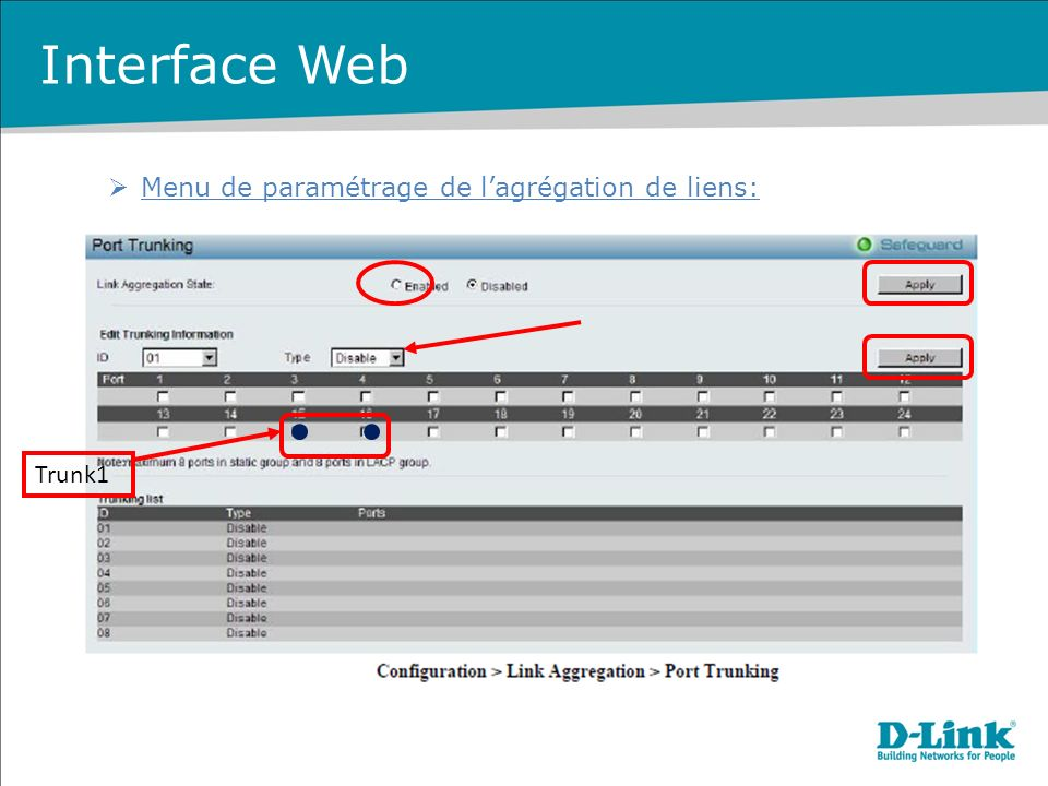 Interface Web Menu de paramétrage de l'agrégation de liens: Trunk1