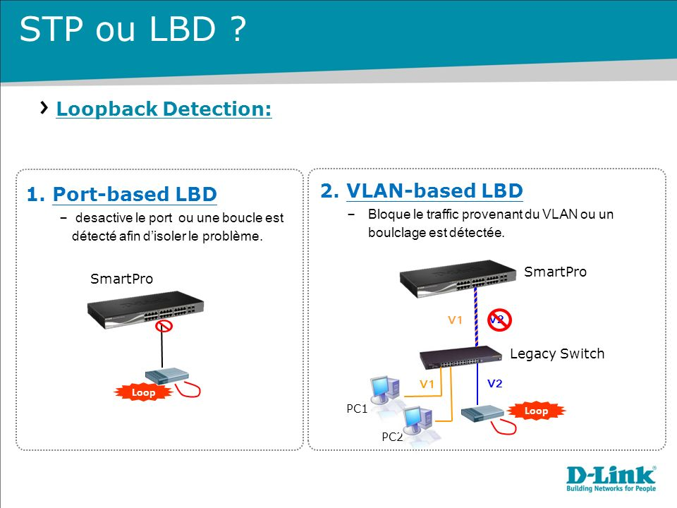 STP ou LBD Loopback Detection: 2. VLAN-based LBD 1. Port-based LBD