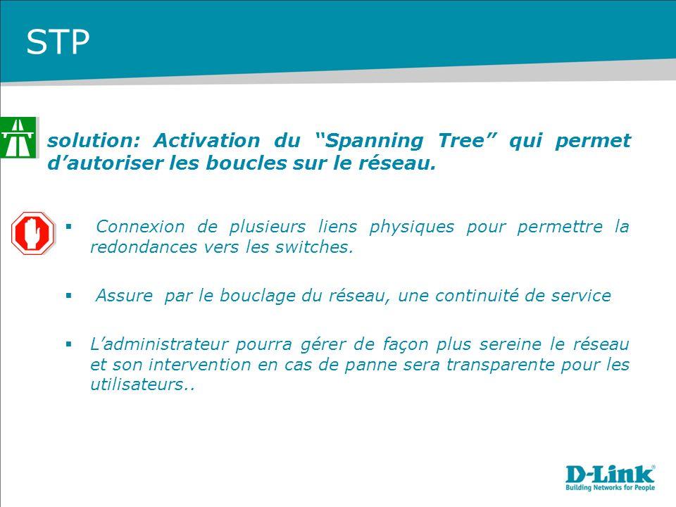 STP solution: Activation du Spanning Tree qui permet d'autoriser les boucles sur le réseau.