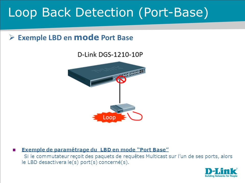 Loop Back Detection (Port-Base)