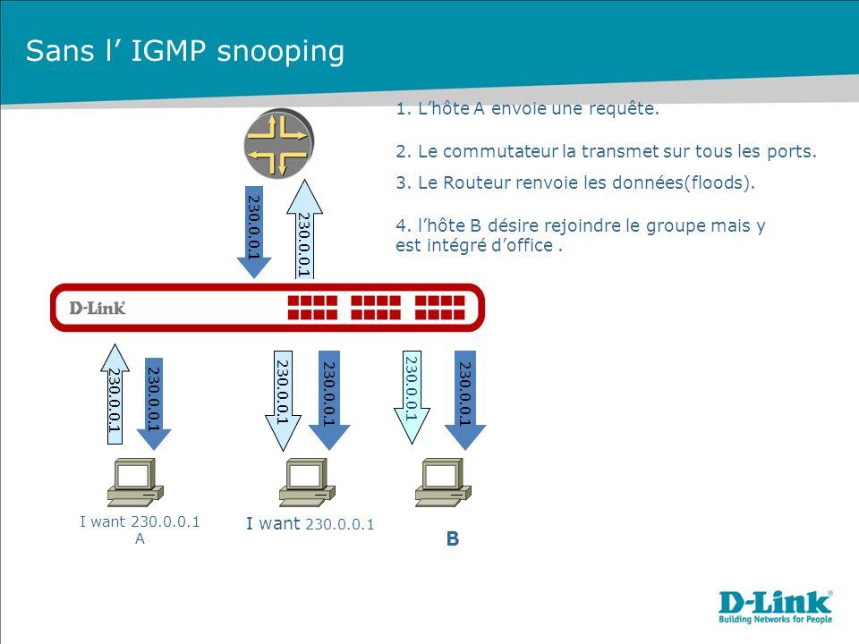 Sans l' IGMP snooping B 1. L'hôte A envoie une requête.