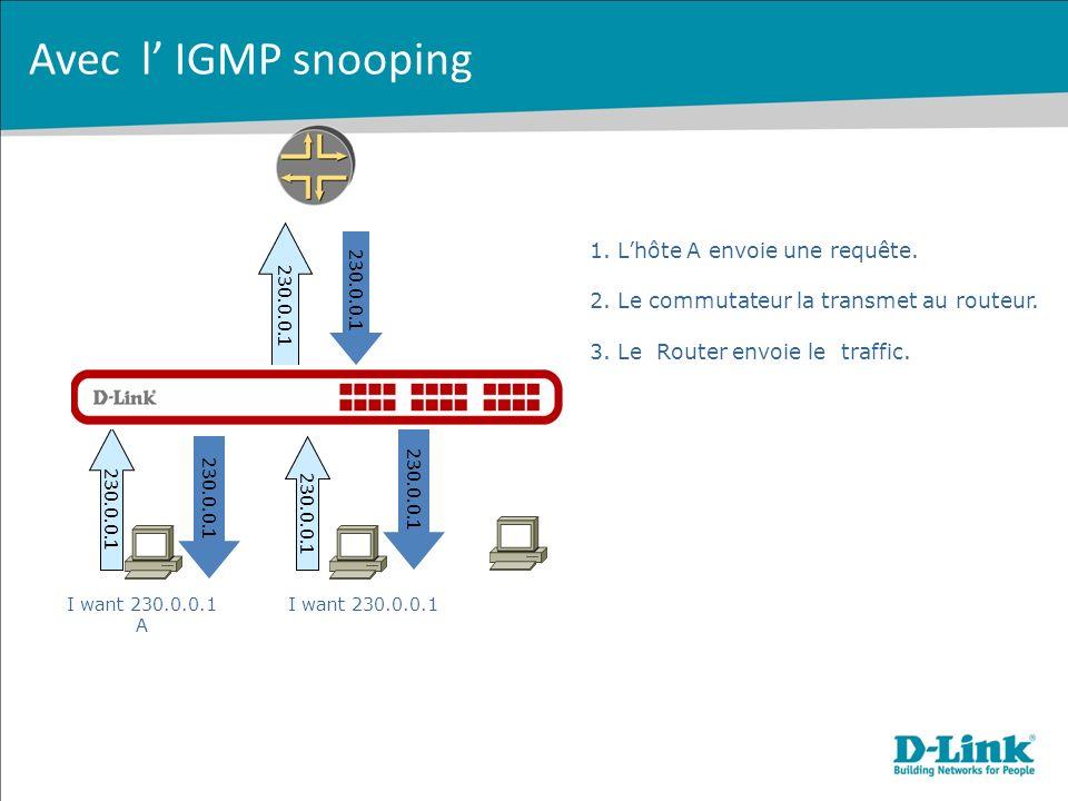 Avec l' IGMP snooping 1. L'hôte A envoie une requête. 230.0.0.1