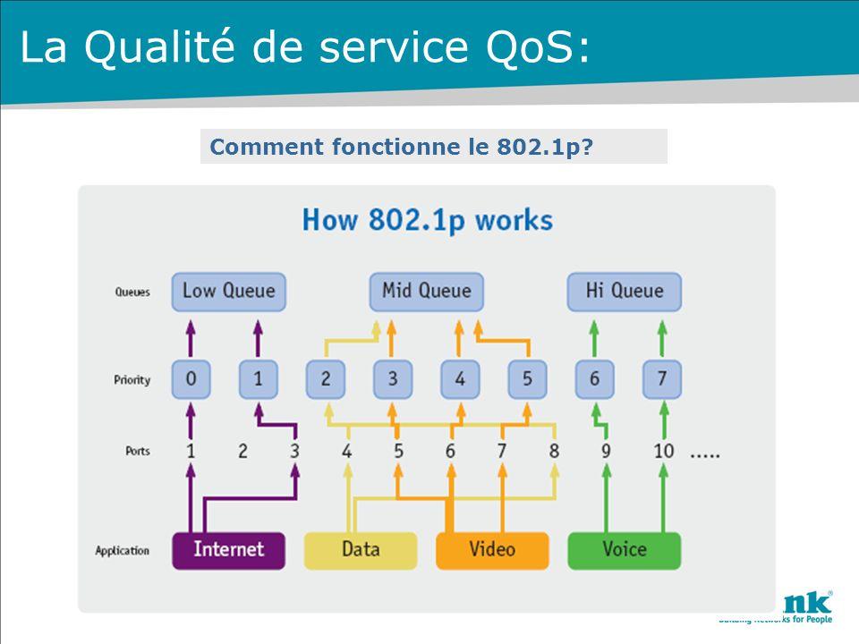 La Qualité de service QoS: